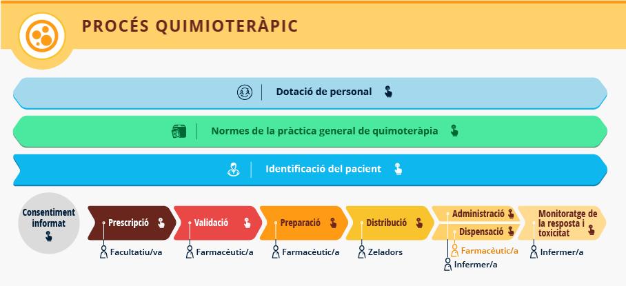 qspa_oncologica