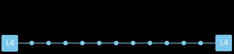 L4_atencio_integrada_centrada_persona