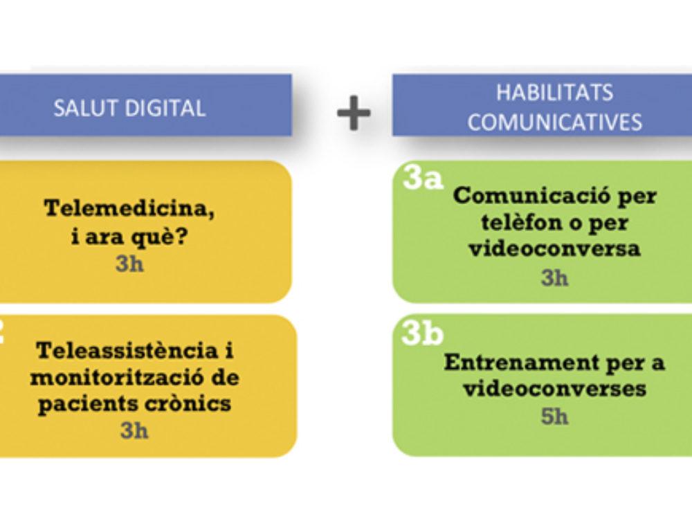 Cap a una atenció amb sistemes digitals